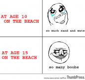 "Visits to the Beach ""Then and Now"""