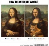 How the Internet really works…