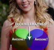Scarlett Johansson Venn Diagram