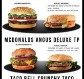 Fastfood: Advertisement vs. Reality