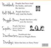 Harry Potter taxonomy…