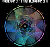 The first 10,000 digits of pi…