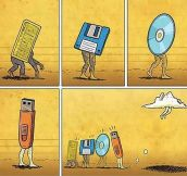 Evolution of technology…