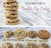Guide to chocolate chip cookies…