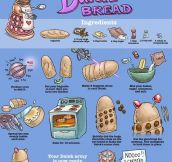 A recipe for Dalek bread…