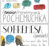 11 Untranslatable Words…