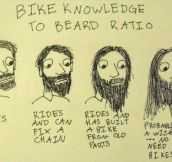 Bike knowledge to beard ratio…