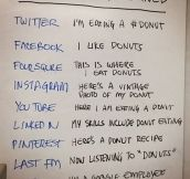 Social Media explained simply…