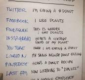 Social Media explained simply…