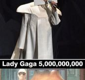 Lady Gaga in the future…