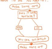 How to be an artist…