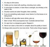 Top 10 rules of boozing…
