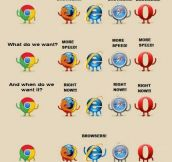 When browsers have a meeting…
