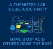 Chemistry party…