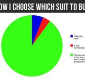 Whenever I buy a new suit…