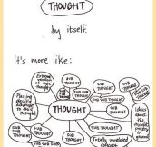 My thought process…