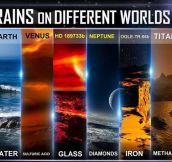 How it rains in different worlds…