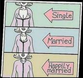 How to know a girl's relationship status…