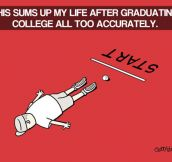 Me right after college…