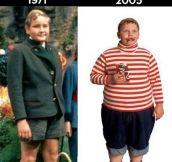 Obesity nowadays…