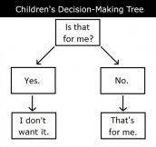 How every kid makes a decision…