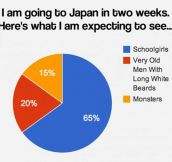 My expectations about Japan…