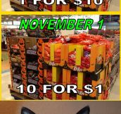 How candy sales work…