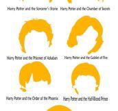 Ron's hair…