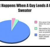 When a guy lends a girl a sweater…