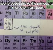 An element that should be recognized…