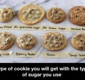 Cookies with different sugar…