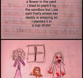 Creepy Diary…