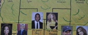 A family tree in Spanish…