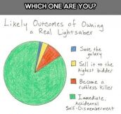 Owning a real lightsaber…