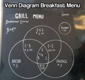 Venn diagram menu…