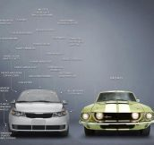 Classic Muscle will be cool forever…