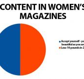 Women's health magazines…