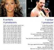 The evolution of music…