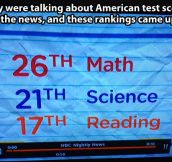 American test scores…