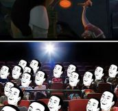 Everyone's reaction to this part of the movie…