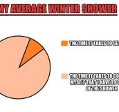 Showering in winter…