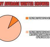 Showering in winter…