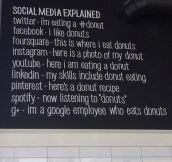 Social media explained using donuts…