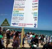Shark attacks in Australia…