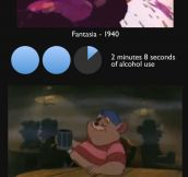 Disney movies with the most drinking…