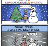 Two stages of Winter…