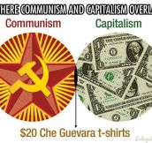 Where Communism and Capitalism meet…