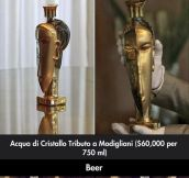 Most expensive versions of everyday items…