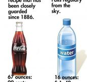 Cola Cola vs. water…