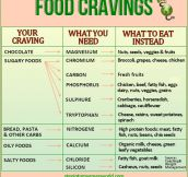 What you should eat instead of what you're craving
